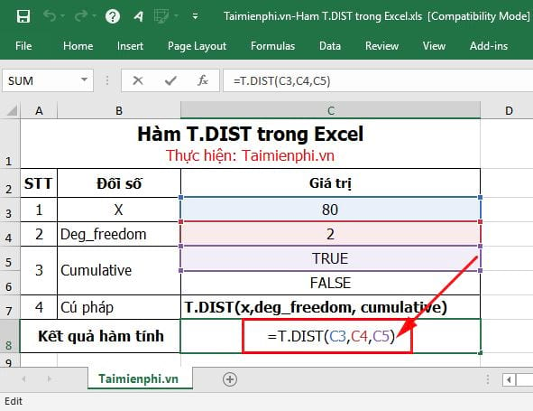 su dung ham t dist trong excel