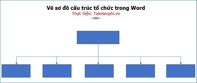 Vẽ sơ đồ cấu trúc tổ chức trong Word 5