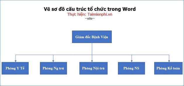 Vẽ sơ đồ cấu trúc tổ chức trong Word 8