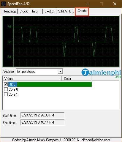 Hướng dẫn sử dụng SpeedFan kiểm tra nhiệt độ CPU, tốc độ quạt máy tính 8