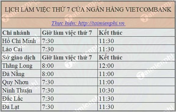 Giờ làm việc Ngân hàng Vietcombank 2020, thời gian mở cửa và đóng cửa giao dịch 2