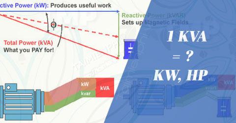 1 KVA bằng bao nhiêu KW, HP