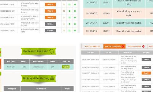 top web khao sat kiem tien online