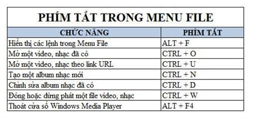 movie tat for windows media player