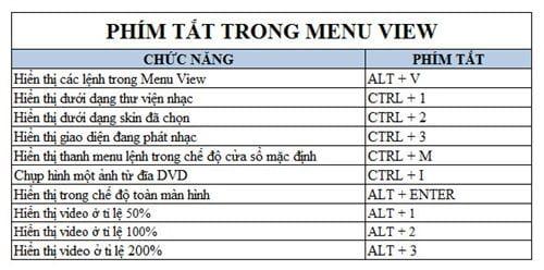 movie tat windows media player