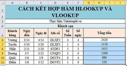 Cách kết hợp HLOOKUP và VLOOKUP dò tìm dữ liệu 3