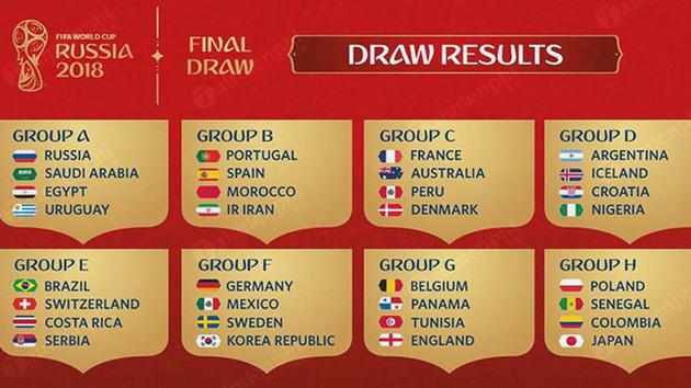 lich thi dau world cup 2018