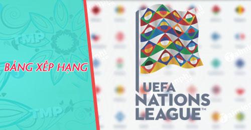 Bảng Xếp Hạng Uefa Nations League Mới Nhất Cập Nhật Lien Tục