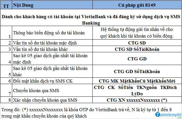 Đăng ký SMS Banking VietinBank 2