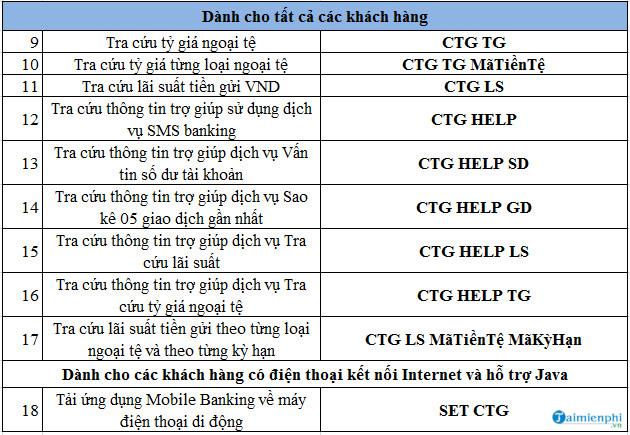 Đăng ký SMS Banking VietinBank 3