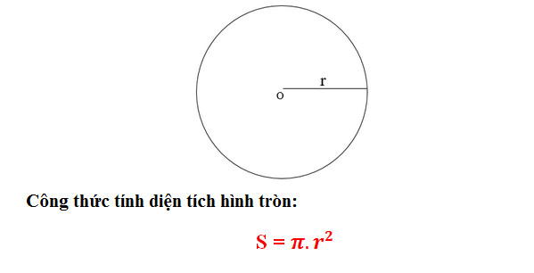 Cách tính chu vi hình tròn và diện tích hình tròn, công thức tính như thế nào? 3