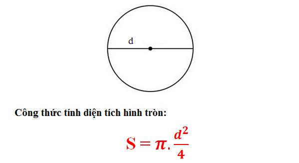Cách tính chu vi hình tròn và diện tích hình tròn, công thức tính như thế nào? 5