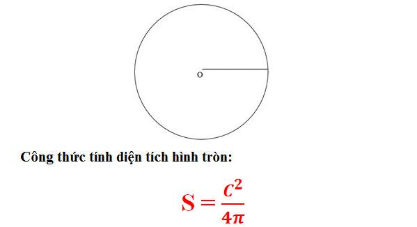 Cách tính chu vi hình tròn và diện tích hình tròn, công thức tính như thế nào? 6