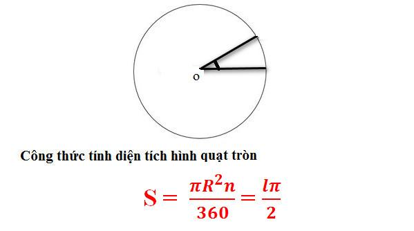 Cách tính chu vi hình tròn và diện tích hình tròn, công thức tính như thế nào? 8