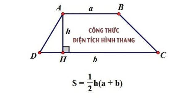 Công thức tính diện tích tứ giác 6