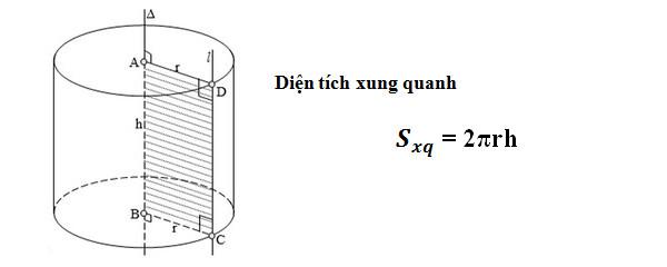 Công thức tính thể tích hình trụ, diện tích xung quanh và toàn phần hình trụ tròn, công thức tính 2