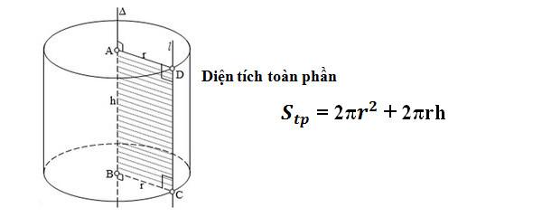 Công thức tính thể tích hình trụ, diện tích xung quanh và toàn phần hình trụ tròn, công thức tính 3