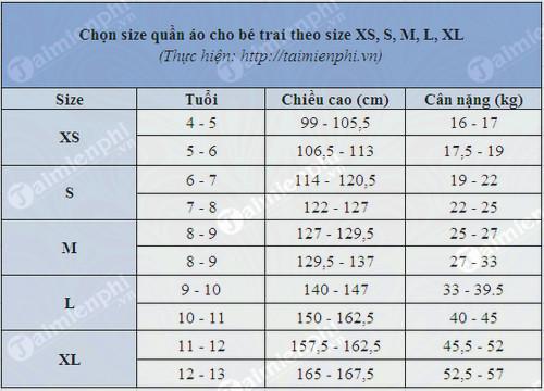 Bảng size áo S, M, L, XL, XXL, cách chọn size áo 7