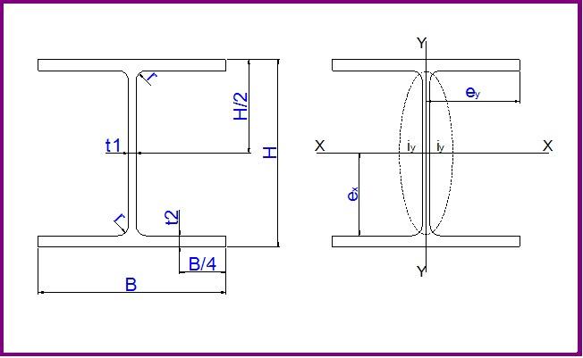 Bảng tra thép hình I, H, U, V, L chuẩn 3