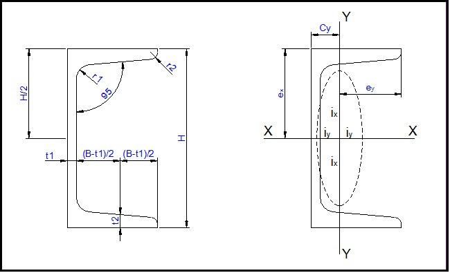 Bảng tra thép hình I, H, U, V, L chuẩn 5