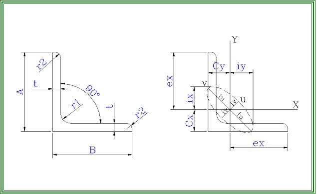 Bảng tra thép hình I, H, U, V, L chuẩn 7