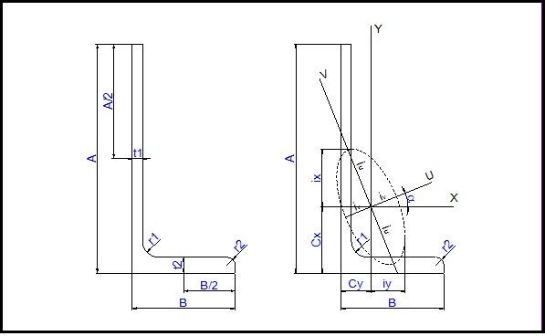 Bảng tra thép hình I, H, U, V, L chuẩn 9