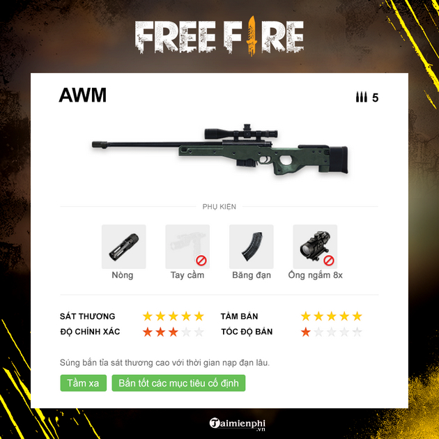 top 5 sung manh nhat trong garena free fire 5