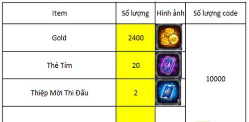 Code Yugi H5, nhận Giftcode Yugi H5 4