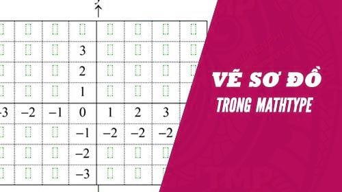 huong dan tao bieu do luoi va truc so bang mathtype