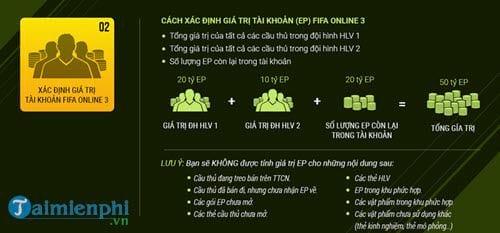 cach chuyen tai khoan fifa online 3 sang fifa online 4 8