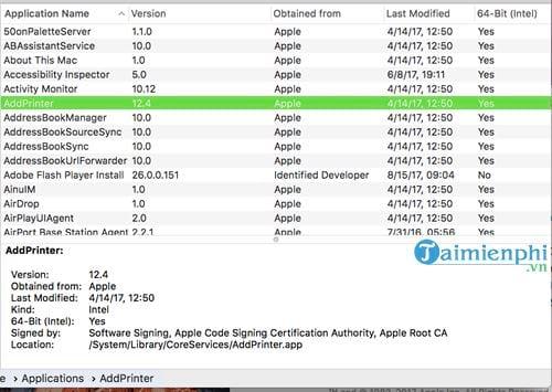 kiểm tra áp dụng Mac 32-bit ngừng chạy sau macOS High Sierra