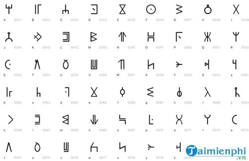 cach tai and cai wakanda forever font of black panther 8