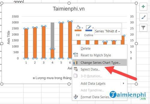 Cách vẽ biểu đồ 2 trục tung trên Excel 10