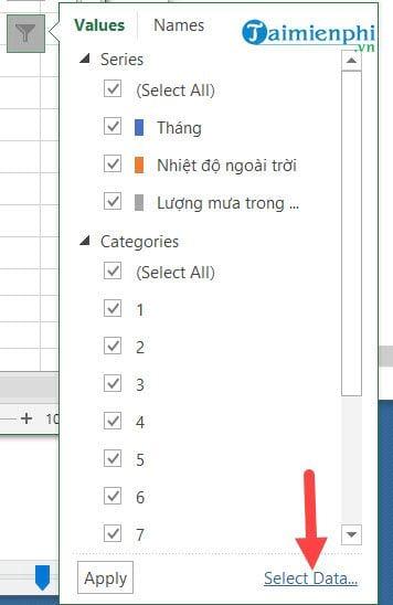 Cách vẽ biểu đồ 2 trục tung trên Excel 4