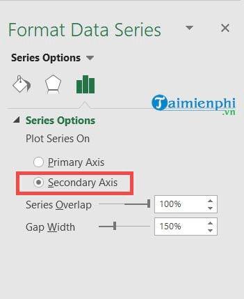 Cách vẽ biểu đồ 2 trục tung trên Excel 9