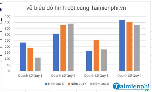 Cách vẽ biểu đồ hình cột trong Excel 2019, 2016, 2013, 2010, 2007, 2003 11