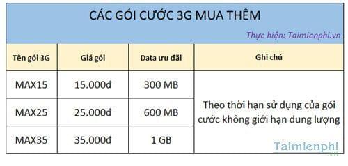 Cách ứng data Mobifone 2