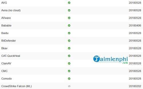 Cách quét virus trực tuyến không cần dùng phần mềm 7