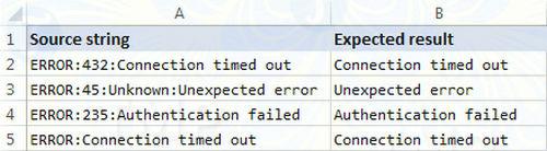 Hàm RIGHT trong Excel, cú pháp và ví dụ minh họa 5