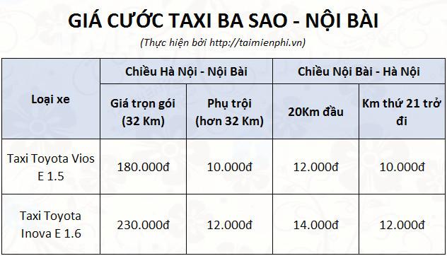 Tổng đài taxi Ba Sao, SĐT hotline, 024 32.32.32.32, 024 36.36.36.36  2
