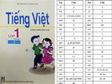 Cách đánh vần tiếng Việt theo chương trình mới, bảng âm vần mới
